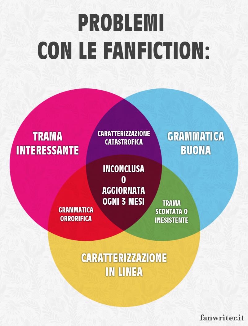 problemi_fanfiction