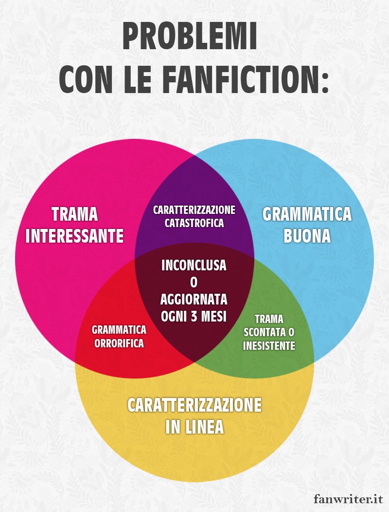problemi_fanfiction